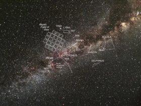 首次目睹外星文明与戴森球?神秘恒星究竟怎么回事