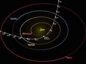 """星际旅客""""奥陌陌""""被发现,科学家怀疑它是外星文明的探测器"""