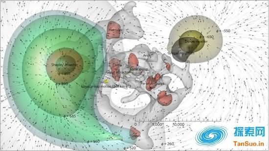 银河系被谁推动 科学家的解释笑掉大牙(多图)