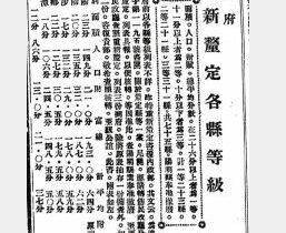民国湖南县分三等 邵阳衡阳排名比长沙高